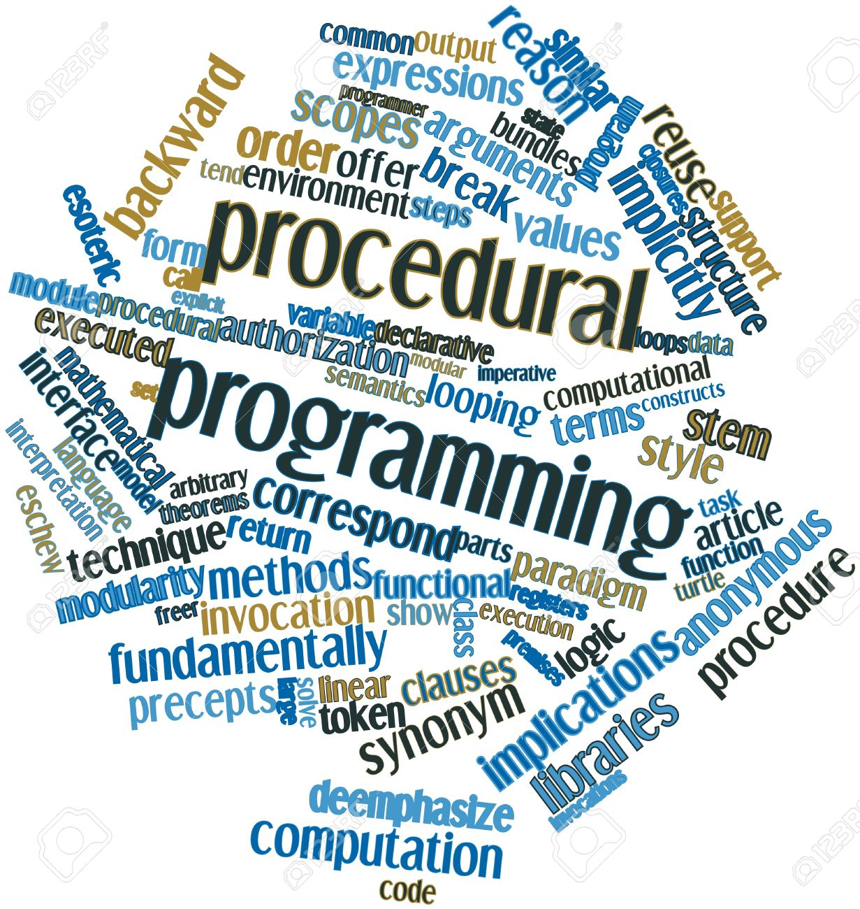 programming methods assignment Programming assignment help provides affordable assignment writing services, hotel reservation system java assignment implements java solution, jdk system.